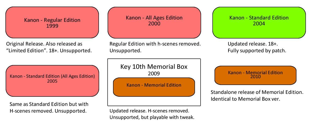 Kanon-Infographic.jpg